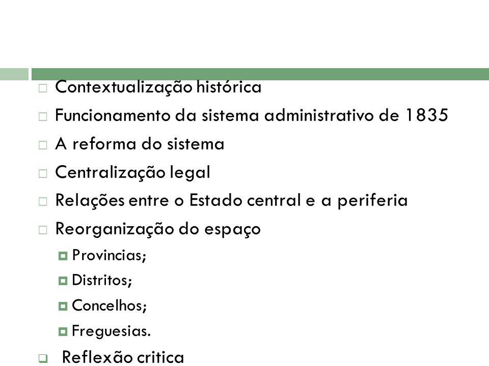 Contextualização histórica Funcionamento da sistema administrativo de 1835 A reforma do sistema Centralização legal Relações entre o Estado central e