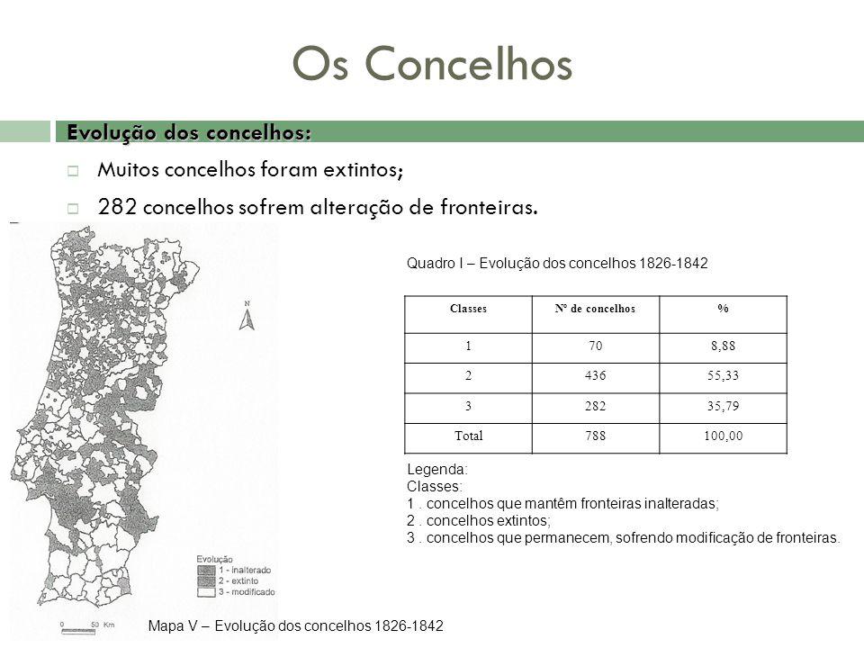 Os Concelhos Evolução dos concelhos: Muitos concelhos foram extintos; 282 concelhos sofrem alteração de fronteiras. Quadro I – Evolução dos concelhos