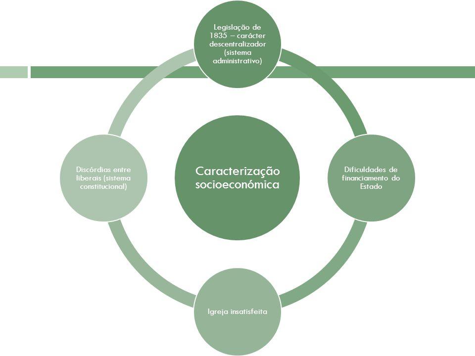 Caracterização socioeconómica Legislação de 1835 – carácter descentralizador (sistema administrativo) Dificuldades de financiamento do Estado Igreja i
