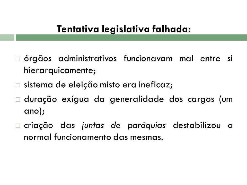 Tentativa legislativa falhada: órgãos administrativos funcionavam mal entre si hierarquicamente; sistema de eleição misto era ineficaz; duração exígua
