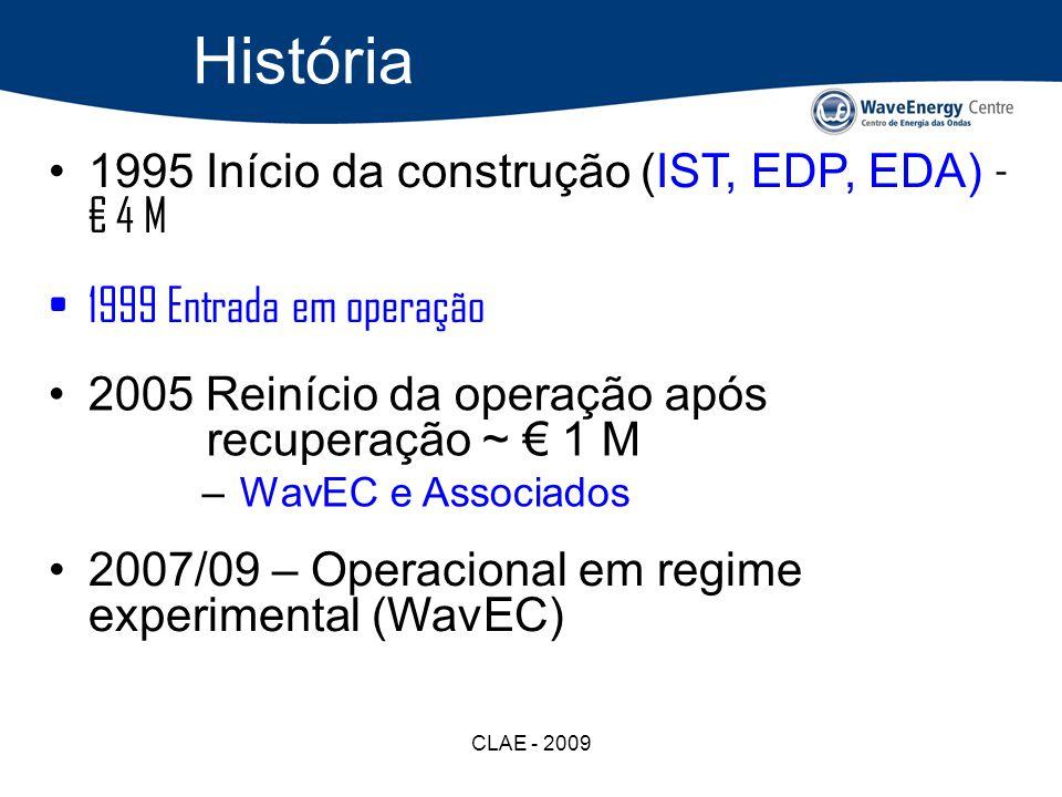 CLAE - 2009 1995 Início da construção (IST, EDP, EDA) - 4 M 1999 Entrada em operação História 2005 Reinício da operação após recuperação ~ 1 M – WavEC