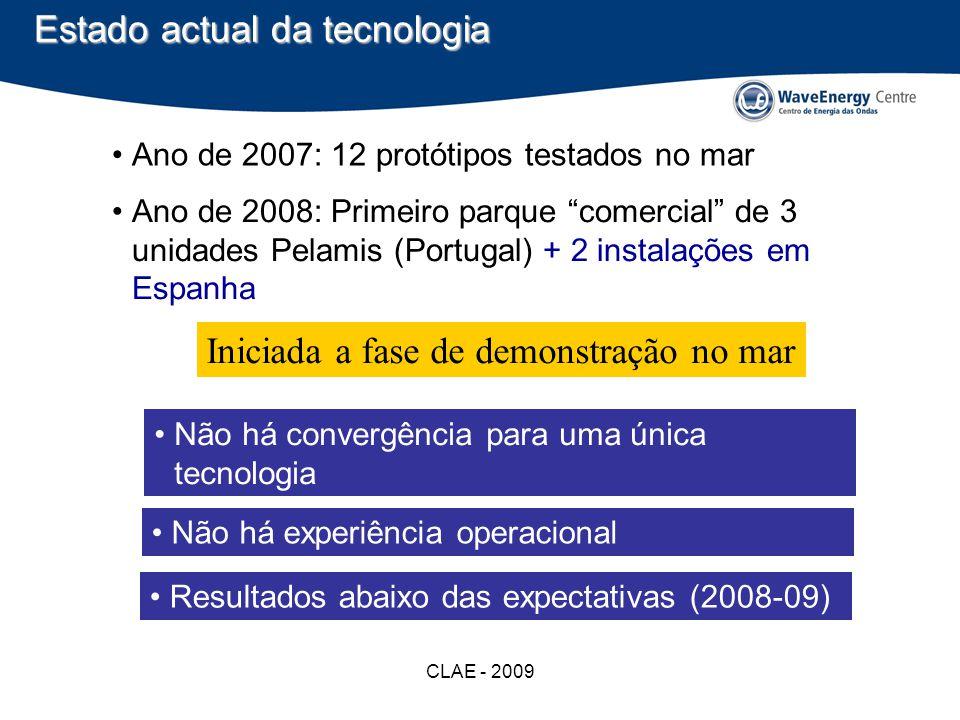 CLAE - 2009 Estado actual da tecnologia Ano de 2008: Primeiro parque comercial de 3 unidades Pelamis (Portugal) + 2 instalações em Espanha Ano de 2007