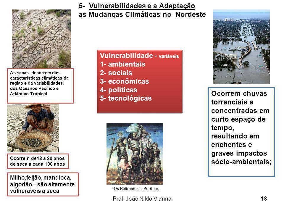 Prof. João Nildo Vianna18 5- Vulnerabilidades e a Adaptação as Mudanças Climáticas no Nordeste Ocorrem de18 a 20 anos de seca a cada 100 anos As secas