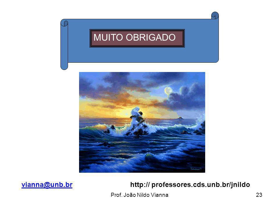 Prof. João Nildo Vianna23 MUITO OBRIGADO vianna@unb.brvianna@unb.br http:// professores.cds.unb.br/jnildo