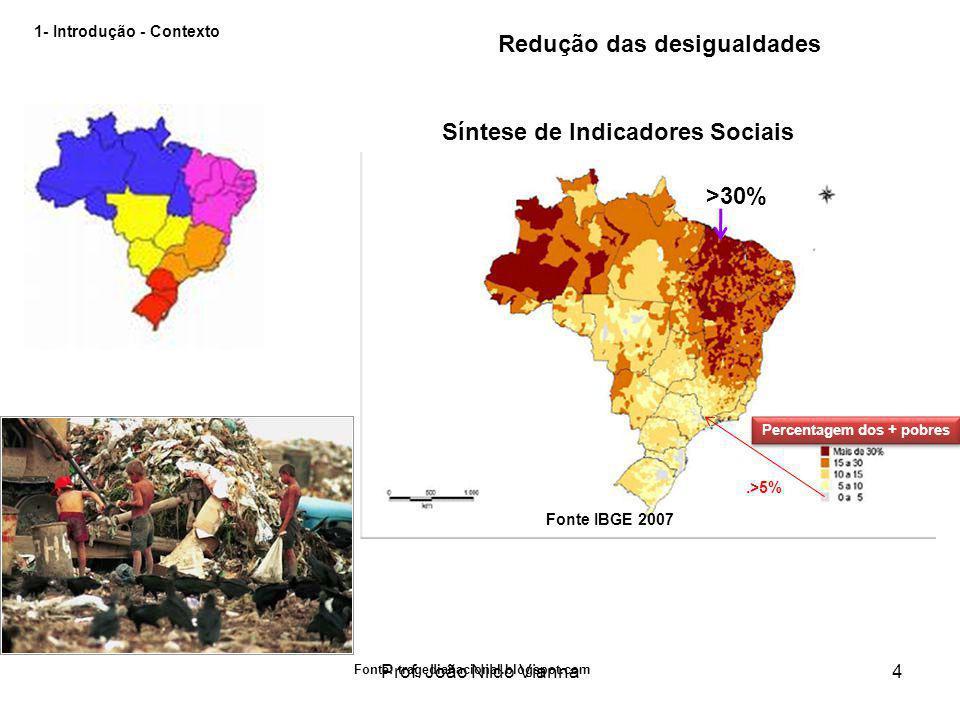 Prof. João Nildo Vianna4 1- Introdução - Contexto Fonte: tragedianacional.blogspot.com Proporções de pobres nas micro regiões Redução das desigualdade