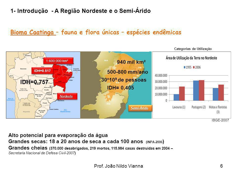 Prof. João Nildo Vianna6 1.600.000 km² 940 mil km² 500-800 mm/ano 30*10 9 de pessoas Alto potencial para evaporação da água Grandes secas: 18 a 20 ano