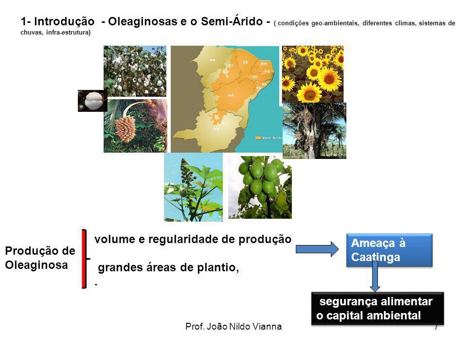 Prof. João Nildo Vianna7 Produção de Oleaginosa volume e regularidade de produção grandes áreas de plantio,. Ameaça à Caatinga segurança alimentar o c