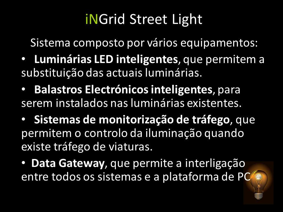 iNGrid Street Light Sistema composto por vários equipamentos: Luminárias LED inteligentes, que permitem a substituição das actuais luminárias. Balastr