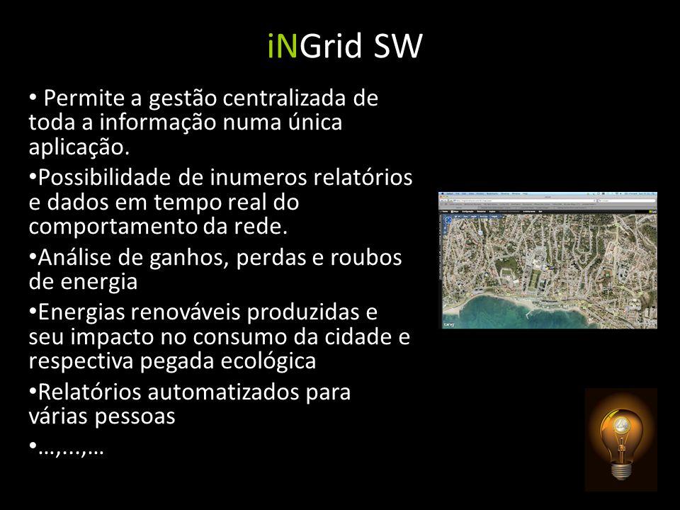 iNGrid SW Permite a gestão centralizada de toda a informação numa única aplicação. Possibilidade de inumeros relatórios e dados em tempo real do compo