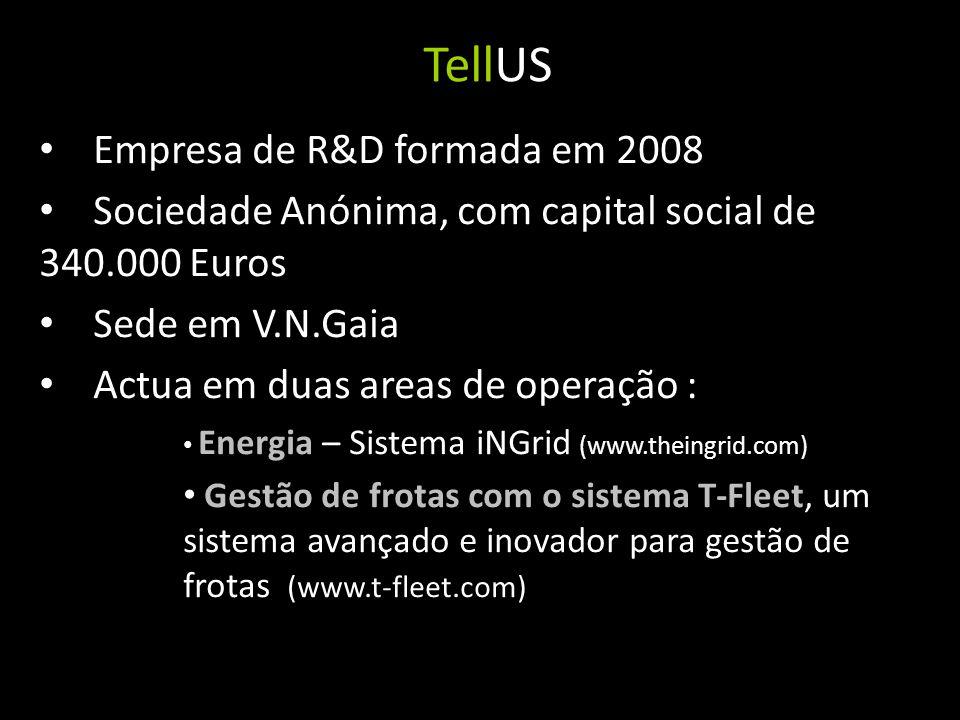 TellUS Empresa de R&D formada em 2008 Sociedade Anónima, com capital social de 340.000 Euros Sede em V.N.Gaia Actua em duas areas de operação : Energi