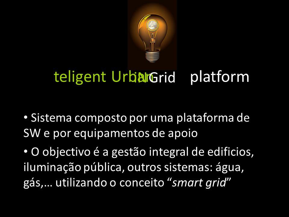 iN teligent Urban platform Grid Sistema composto por uma plataforma de SW e por equipamentos de apoio O objectivo é a gestão integral de edificios, il