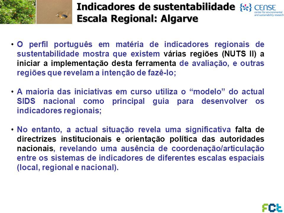 Indicadores de sustentabilidade Escala Regional: Algarve O perfil português em matéria de indicadores regionais de sustentabilidade mostra que existem