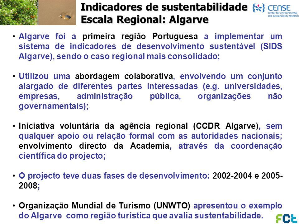 Indicadores de sustentabilidade Escala Regional: Algarve Algarve foi a primeira região Portuguesa a implementar um sistema de indicadores de desenvolv