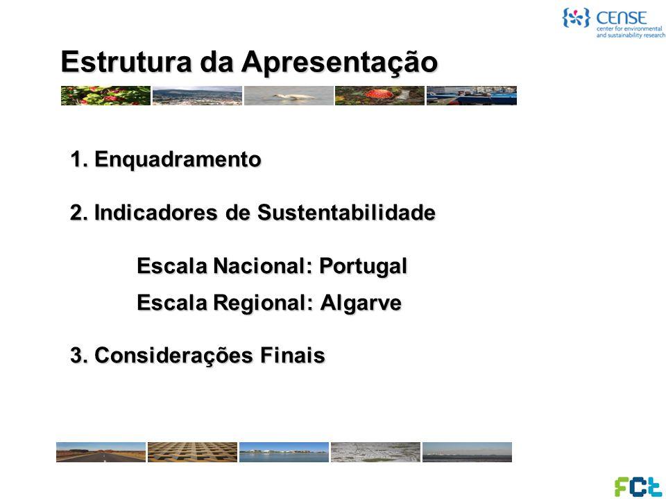 1. Enquadramento 2. Indicadores de Sustentabilidade Escala Nacional: Portugal Escala Regional: Algarve 3. Considerações Finais Estrutura da Apresentaç