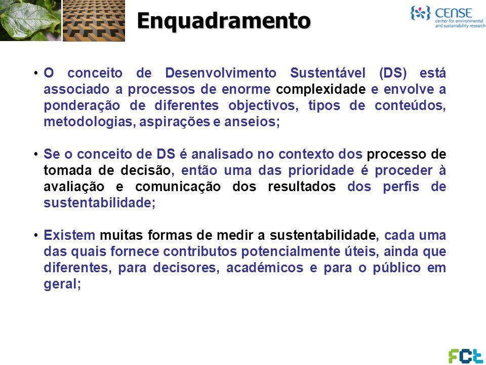 Enquadramento O conceito de Desenvolvimento Sustentável (DS) está associado a processos de enorme complexidade e envolve a ponderação de diferentes ob
