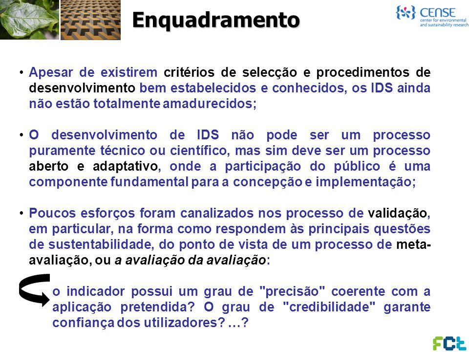 Indicadores de sustentabilidade Escala Nacional: Portugal