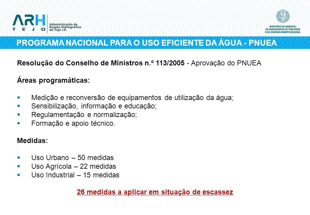 PROGRAMA NACIONAL PARA O USO EFICIENTE DA ÁGUA - PNUEA Resolução do Conselho de Ministros n.º 113/2005 - Aprovação do PNUEA Áreas programáticas: Mediç