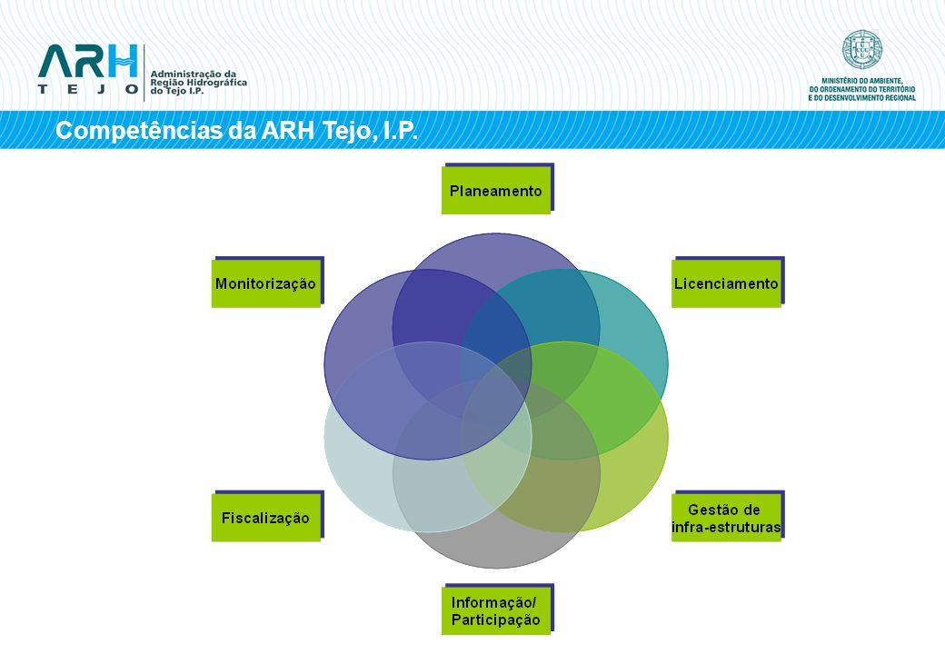 Competências da ARH Tejo, I.P.