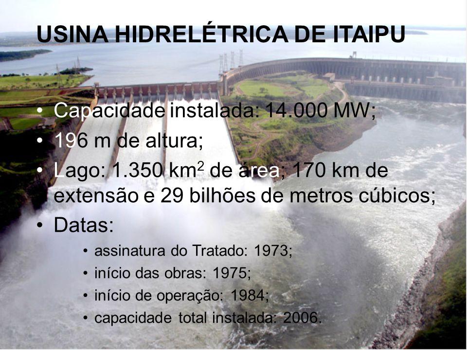 USINA HIDRELÉTRICA DE ITAIPU Capacidade instalada: 14.000 MW; 196 m de altura; Lago: 1.350 km 2 de área; 170 km de extensão e 29 bilhões de metros cúb