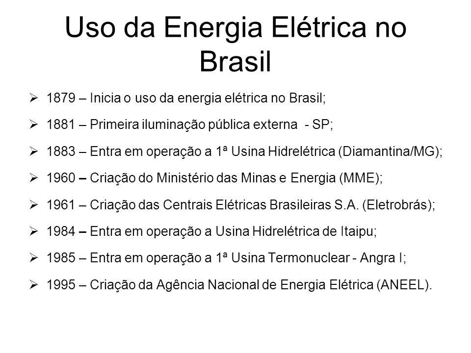 Uso da Energia Elétrica no Brasil 1879 – Inicia o uso da energia elétrica no Brasil; 1881 – Primeira iluminação pública externa - SP; 1883 – Entra em