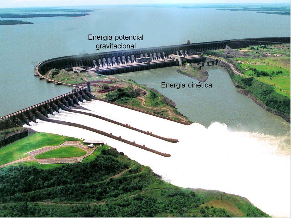 Potencialidades 21 Usinas Hidrelétricas (4.318 MW) em construção !!!; Crescimento contínuo PCHs : Domínio da tecnologia; Mercado promissor; Processos agilizados.