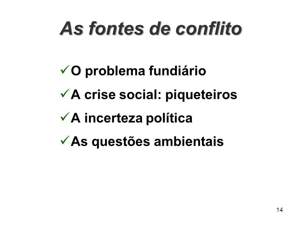 As fontes de conflito O problema fundiário A crise social: piqueteiros A incerteza política As questões ambientais 14