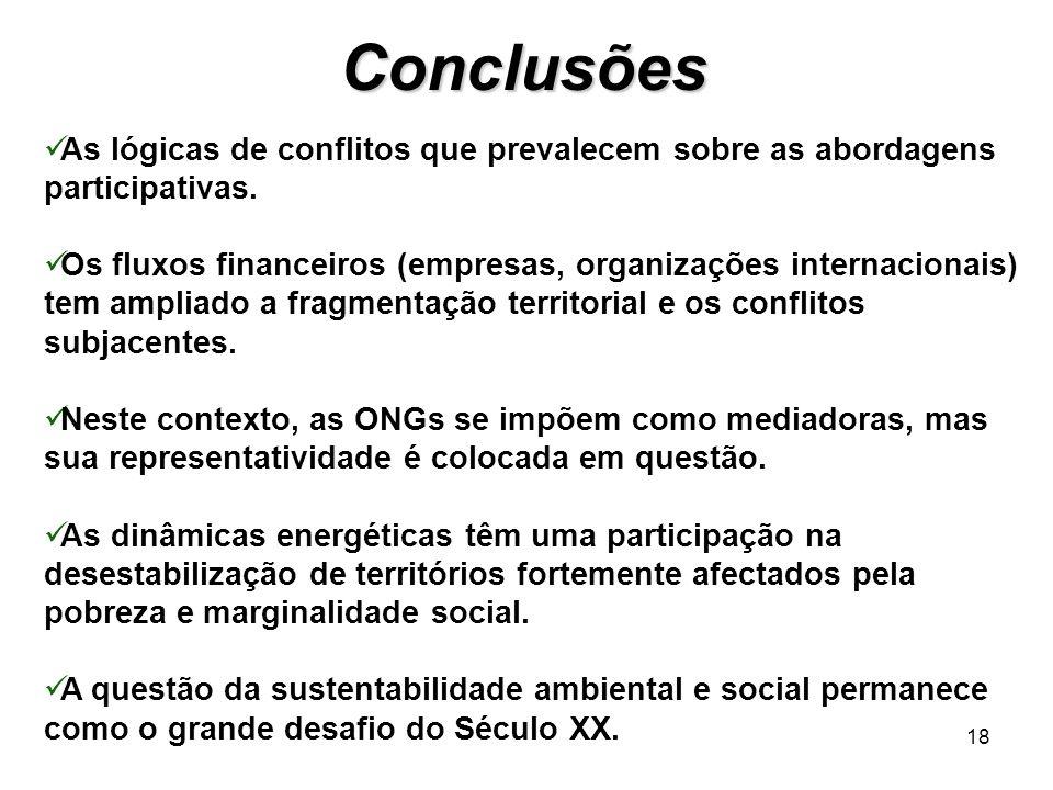 Conclusões 18 As lógicas de conflitos que prevalecem sobre as abordagens participativas. Os fluxos financeiros (empresas, organizações internacionais)