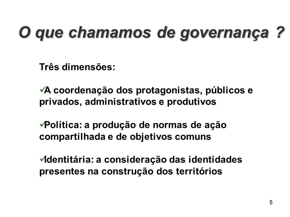 5 O que chamamos de governança ? Três dimensões: A coordenação dos protagonistas, públicos e privados, administrativos e produtivos Política: a produç