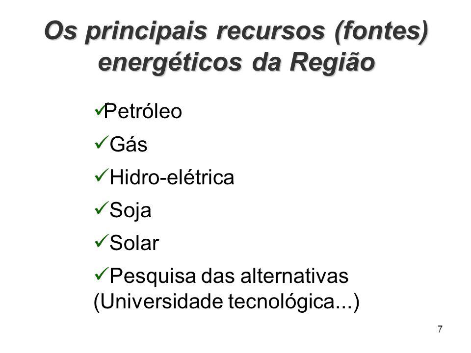 Os principais recursos (fontes) energéticos da Região 7 Petróleo Gás Hidro-elétrica Soja Solar Pesquisa das alternativas (Universidade tecnológica...)
