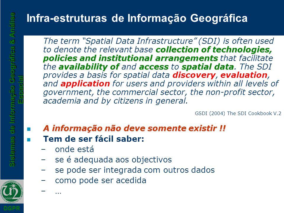 Sistemas de Informação Geográfica & Análise Espacial DGPR Infra-estruturas de Informação Geográfica collection of technologies, policies and instituti