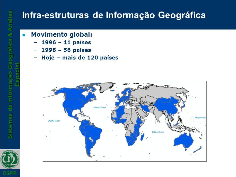 Sistemas de Informação Geográfica & Análise Espacial DGPR n Movimento global: –1996 – 11 países –1998 – 56 países –Hoje – mais de 120 países Infra-est
