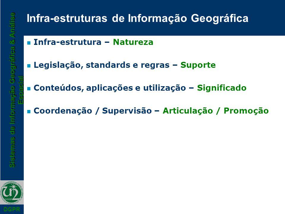 Sistemas de Informação Geográfica & Análise Espacial DGPR n Infra-estrutura – Natureza n Legislação, standards e regras – Suporte n Conteúdos, aplicaç