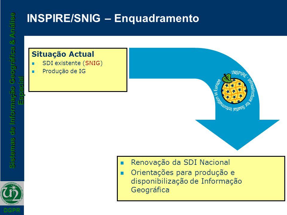 Sistemas de Informação Geográfica & Análise Espacial DGPR INSPIRE/SNIG – Enquadramento Situação Actual n SDI existente (SNIG) n Produção de IG n Renov