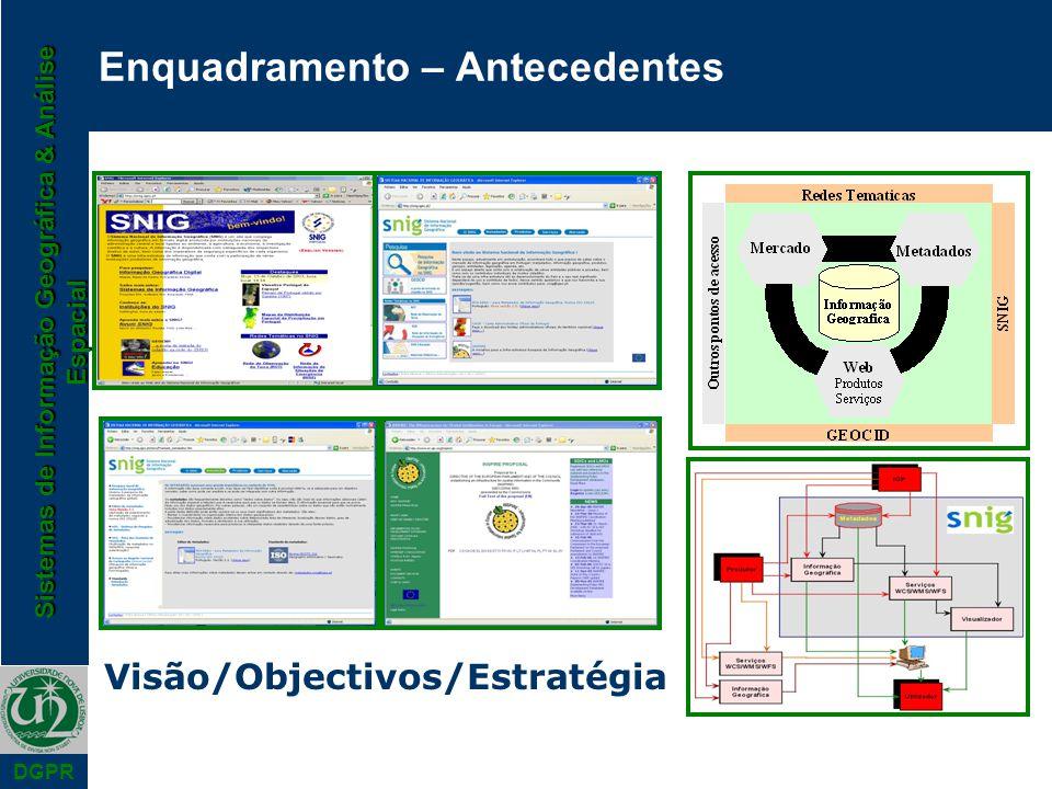 Sistemas de Informação Geográfica & Análise Espacial DGPR Visão/Objectivos/Estratégia Enquadramento – Antecedentes