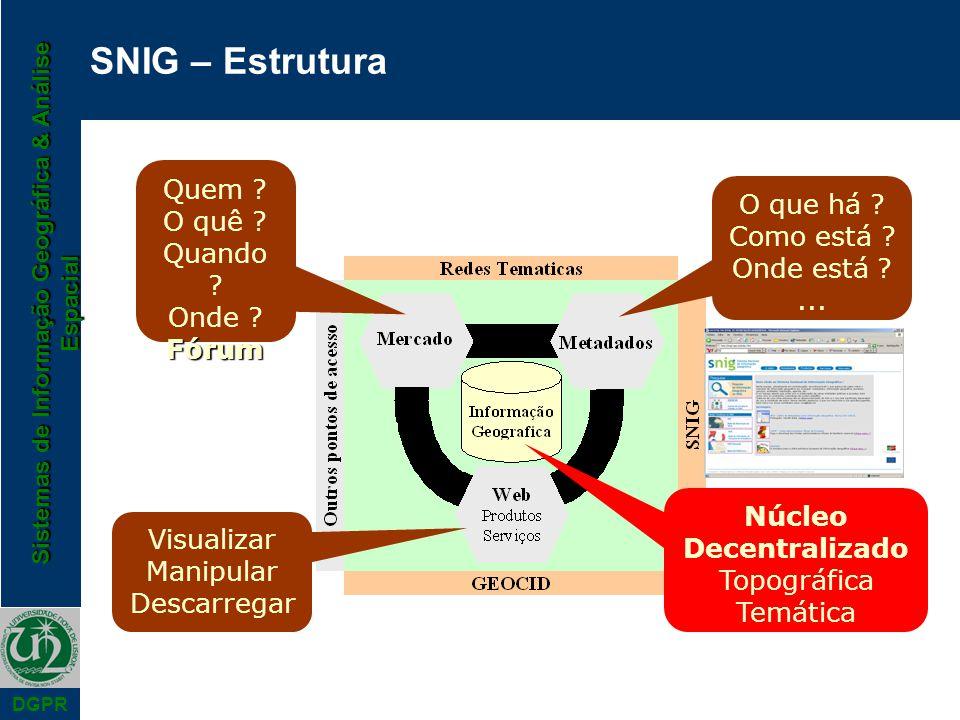 Sistemas de Informação Geográfica & Análise Espacial DGPR SNIG – Estrutura O que há ? Como está ? Onde está ?... Quem ? O quê ? Quando ? Onde ?Fórum V