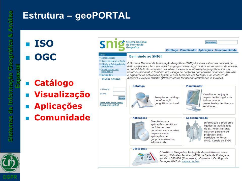 Sistemas de Informação Geográfica & Análise Espacial DGPR n ISO n OGC n Catálogo n Visualização n Aplicações n Comunidade Estrutura – geoPORTAL