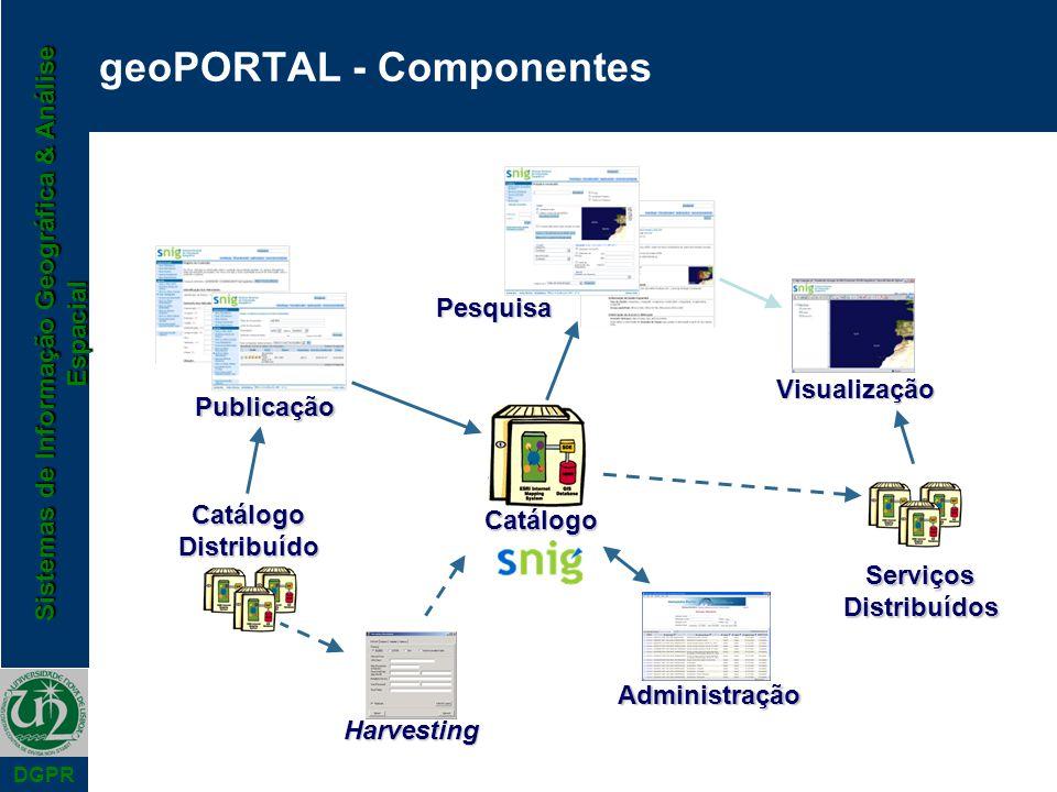 Sistemas de Informação Geográfica & Análise Espacial DGPR Administração Harvesting Catálogo Publicação Visualização ServiçosDistribuídos CatálogoDistr