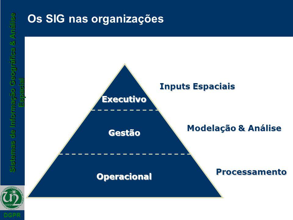 Sistemas de Informação Geográfica & Análise Espacial DGPR Os SIG nas organizaçõesOperacional Gestão Executivo Inputs Espaciais Modelação & Análise Processamento