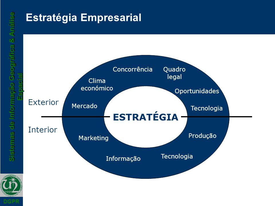 Sistemas de Informação Geográfica & Análise Espacial DGPR Estratégia Empresarial Interior Exterior Marketing Produção Informação Tecnologia Concorrência Oportunidades Clima económico Quadro legal Mercado Tecnologia ESTRATÉGIA