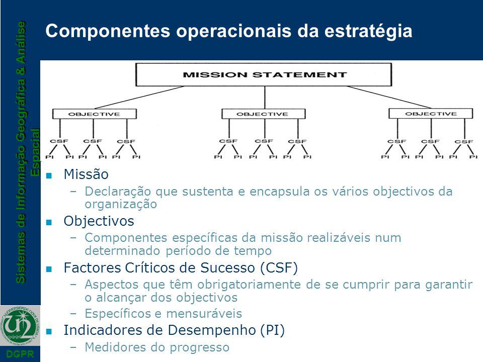Sistemas de Informação Geográfica & Análise Espacial DGPR n Missão –Declaração que sustenta e encapsula os vários objectivos da organização n Objectivos –Componentes específicas da missão realizáveis num determinado período de tempo n Factores Críticos de Sucesso (CSF) –Aspectos que têm obrigatoriamente de se cumprir para garantir o alcançar dos objectivos –Específicos e mensuráveis n Indicadores de Desempenho (PI) –Medidores do progresso Componentes operacionais da estratégia