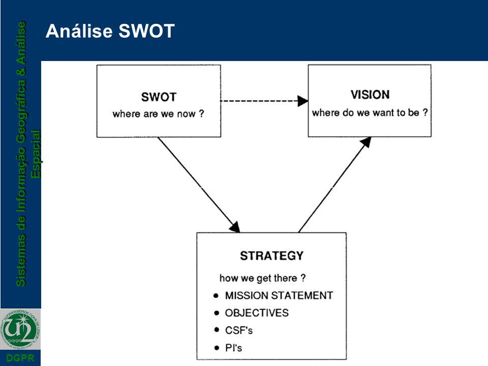 Sistemas de Informação Geográfica & Análise Espacial DGPR Análise SWOT