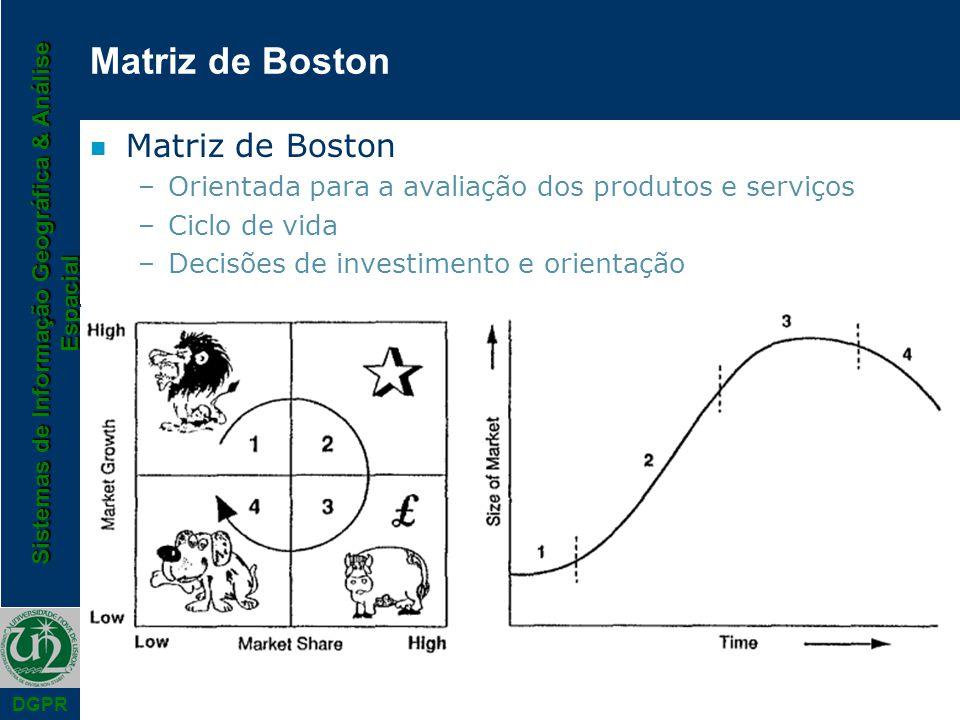 Sistemas de Informação Geográfica & Análise Espacial DGPR Matriz de Boston n Matriz de Boston –Orientada para a avaliação dos produtos e serviços –Ciclo de vida –Decisões de investimento e orientação