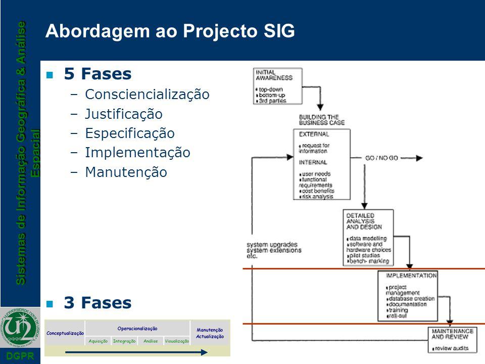 Sistemas de Informação Geográfica & Análise Espacial DGPR Abordagem ao Projecto SIG n 5 Fases –Consciencialização –Justificação –Especificação –Implementação –Manutenção n 3 Fases