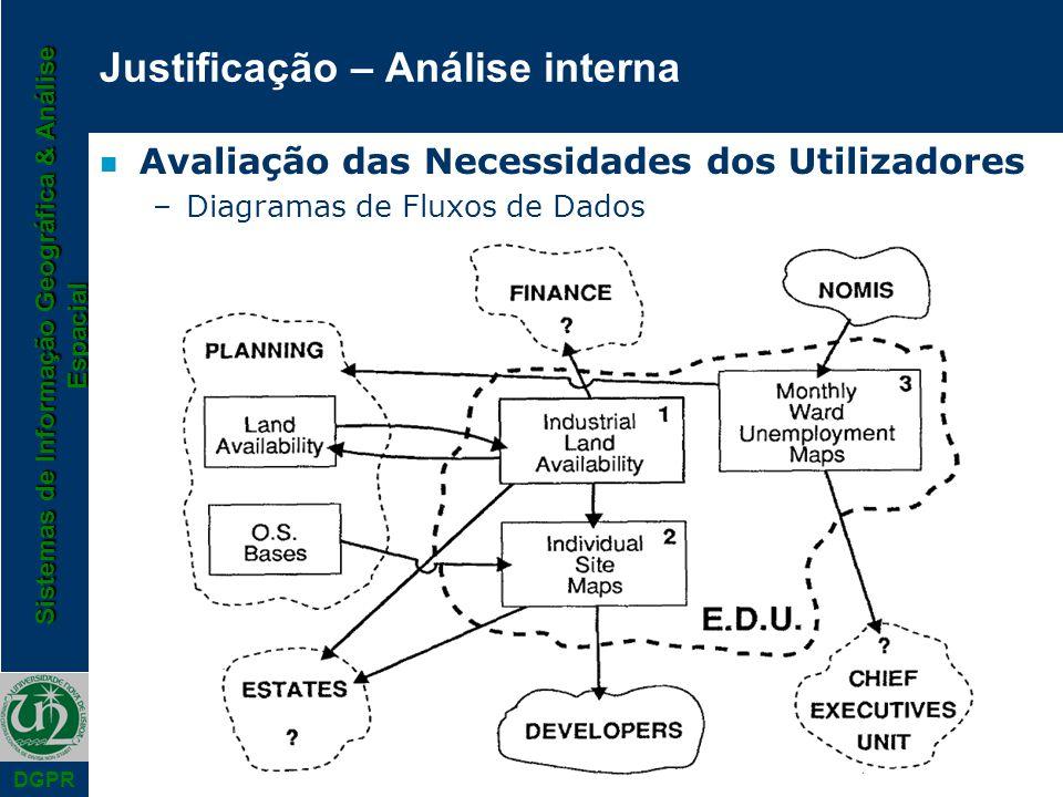 Sistemas de Informação Geográfica & Análise Espacial DGPR Justificação – Análise interna n Avaliação das Necessidades dos Utilizadores –Diagramas de Fluxos de Dados