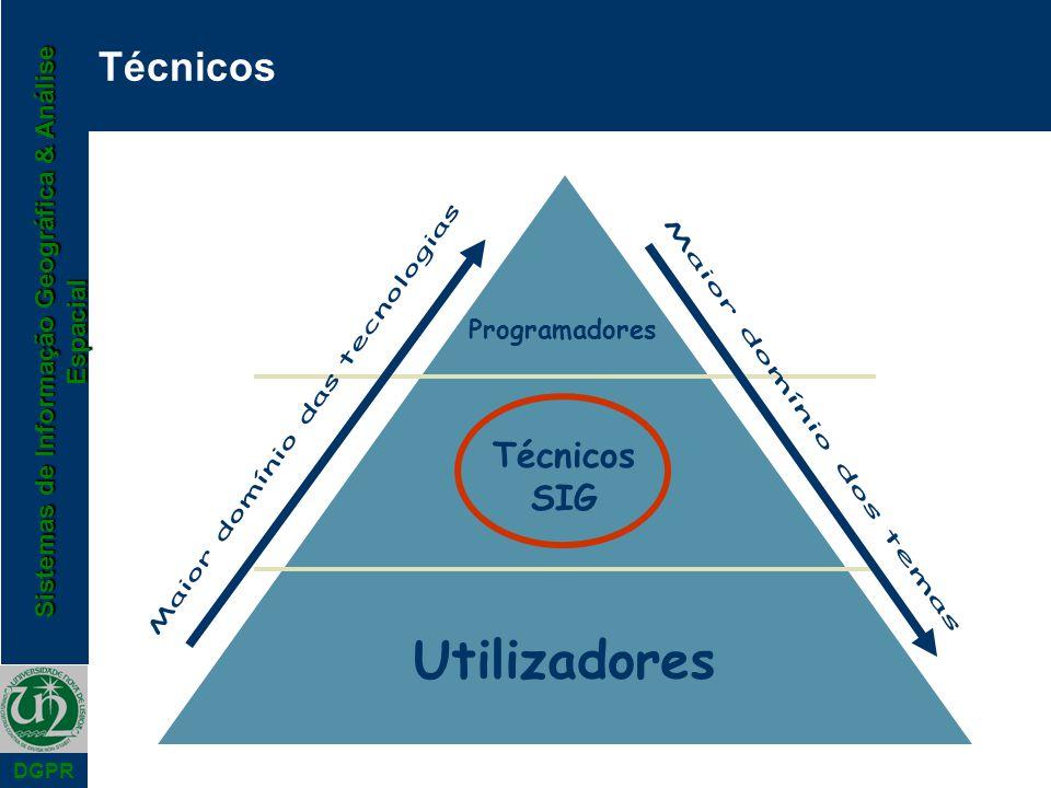 Sistemas de Informação Geográfica & Análise Espacial DGPR Técnicos Utilizadores Técnicos SIG Programadores