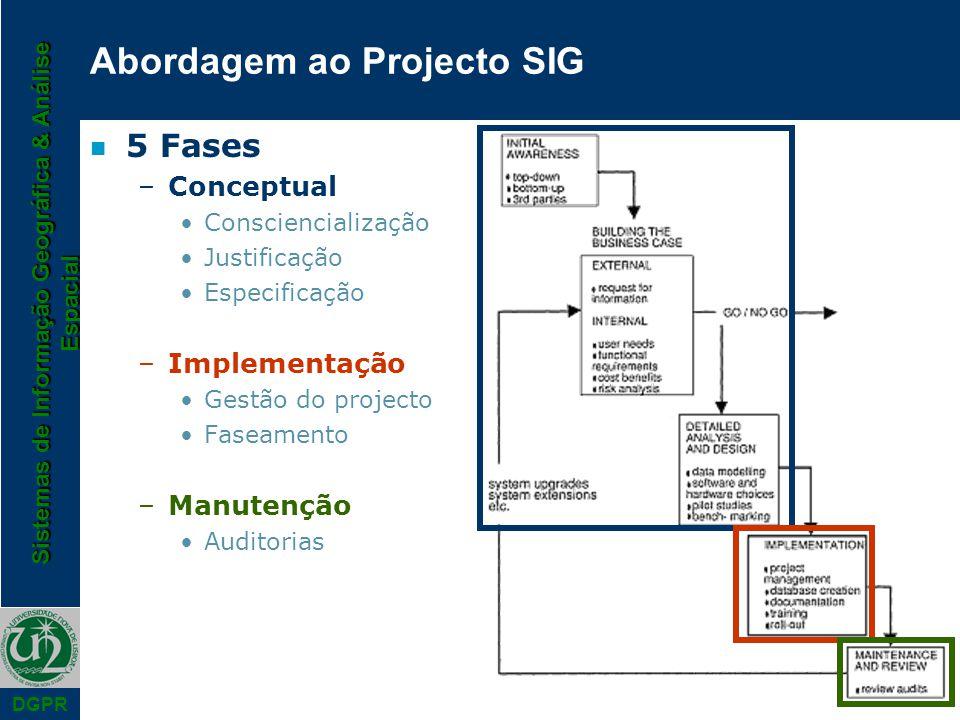 Sistemas de Informação Geográfica & Análise Espacial DGPR Abordagem ao Projecto SIG n 5 Fases –Conceptual Consciencialização Justificação Especificação –Implementação Gestão do projecto Faseamento –Manutenção Auditorias