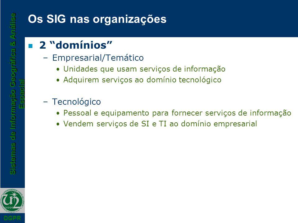 Sistemas de Informação Geográfica & Análise Espacial DGPR Os SIG nas organizações n 2 domínios –Empresarial/Temático Unidades que usam serviços de informação Adquirem serviços ao domínio tecnológico –Tecnológico Pessoal e equipamento para fornecer serviços de informação Vendem serviços de SI e TI ao domínio empresarial