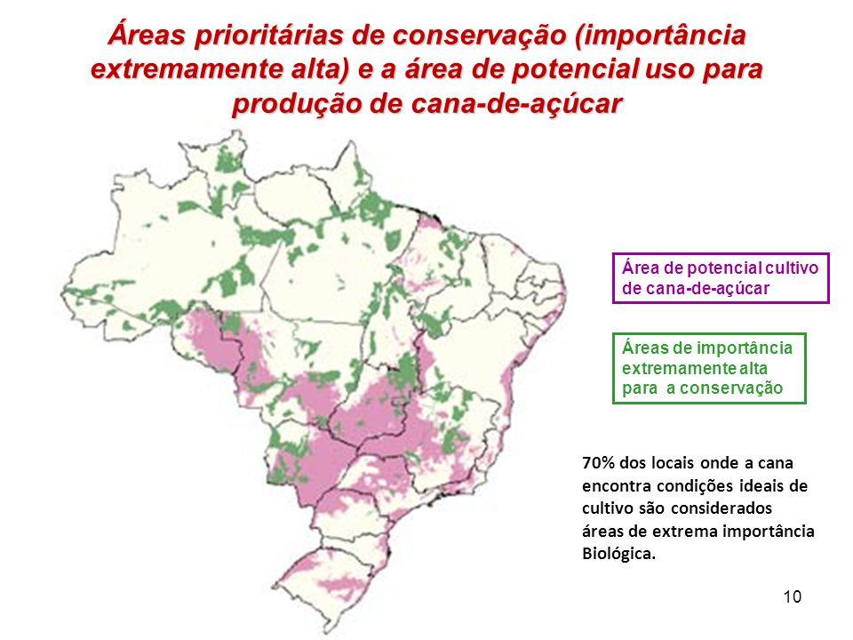 Áreas prioritárias de conservação (importância extremamente alta) e a área de potencial uso para produção de cana-de-açúcar 10 Área de potencial culti