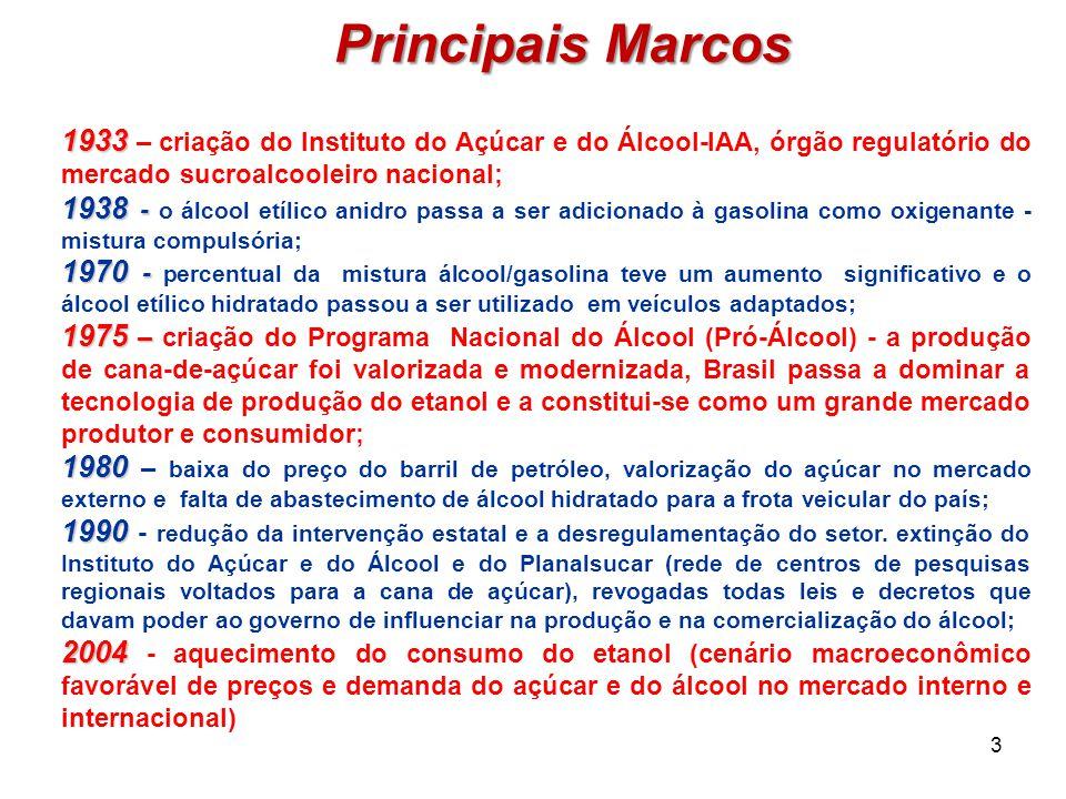 Principais Marcos 3 1933 1933 – criação do Instituto do Açúcar e do Álcool-IAA, órgão regulatório do mercado sucroalcooleiro nacional; 1938 - 1938 - o