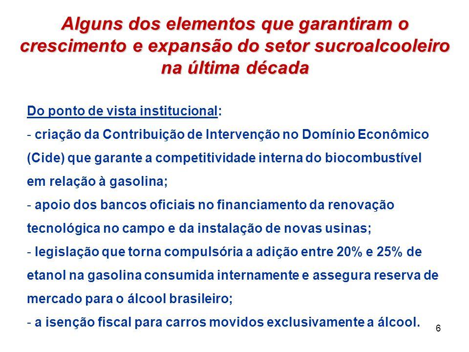 6 Do ponto de vista institucional: - criação da Contribuição de Intervenção no Domínio Econômico (Cide) que garante a competitividade interna do bioco